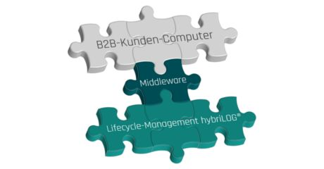 Middleware-labelprint-base